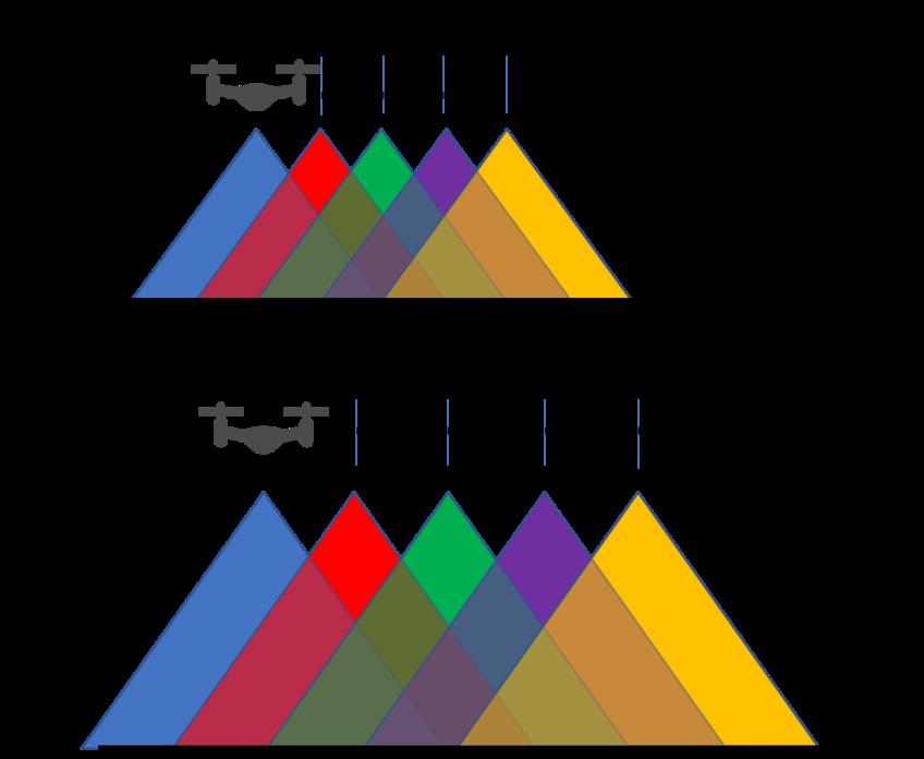 飛行計画の設定